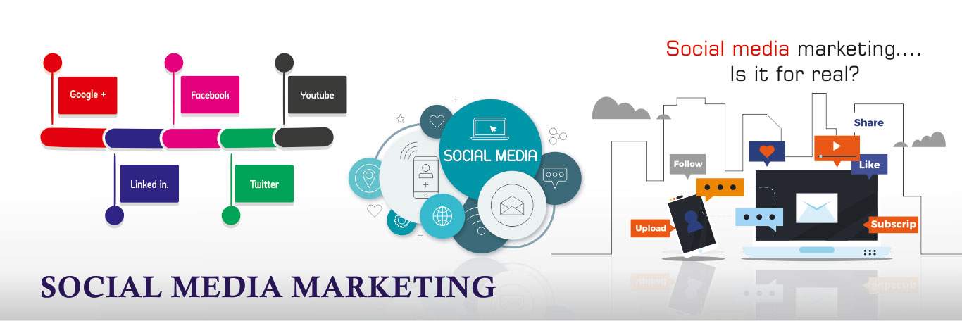 Social Media Marketing Agency Mumbai